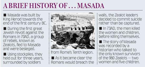 history of masada QwFRd 5965