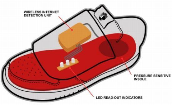 sneakers detect wifi signal strengths 100608 ofPtU