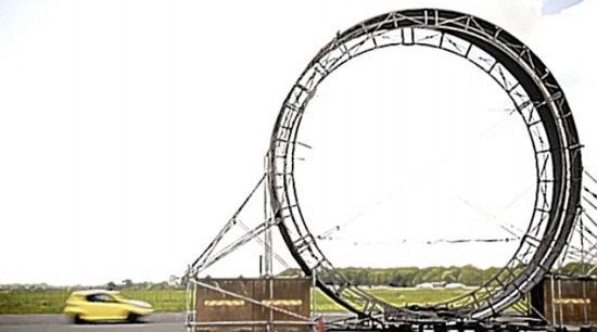 worlds highest loop the loop 1